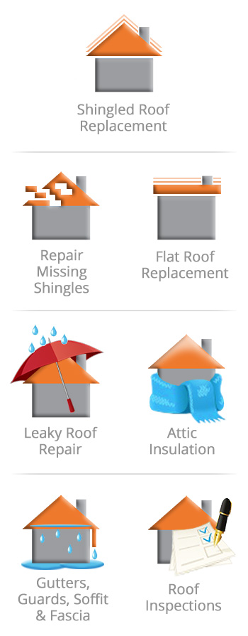 Choose Titants RoofWorks for all your roofing needs